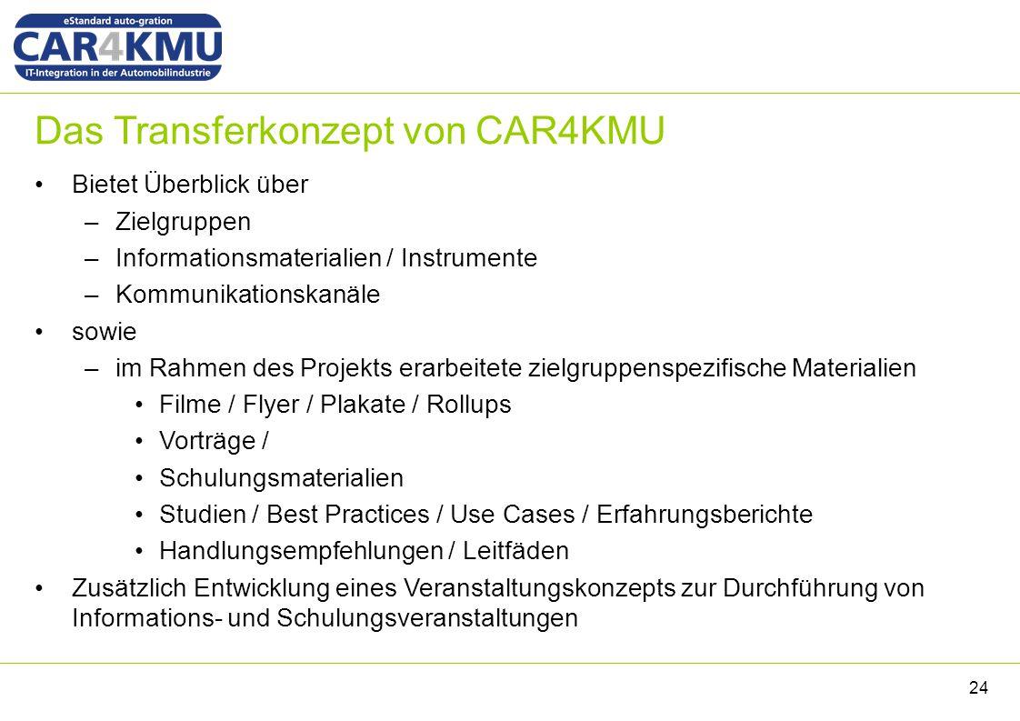 Das Transferkonzept von CAR4KMU Bietet Überblick über –Zielgruppen –Informationsmaterialien / Instrumente –Kommunikationskanäle sowie –im Rahmen des P