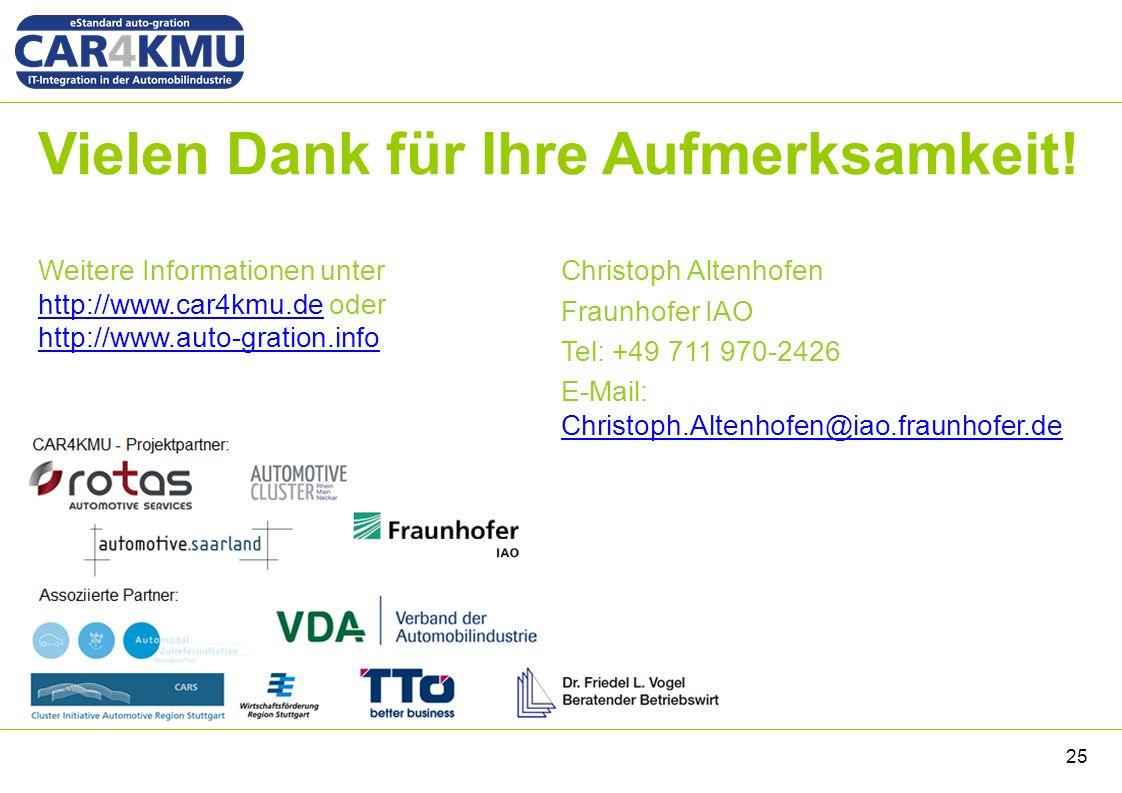 Vielen Dank für Ihre Aufmerksamkeit! Weitere Informationen unter http://www.car4kmu.de oder http://www.auto-gration.info http://www.car4kmu.de http://