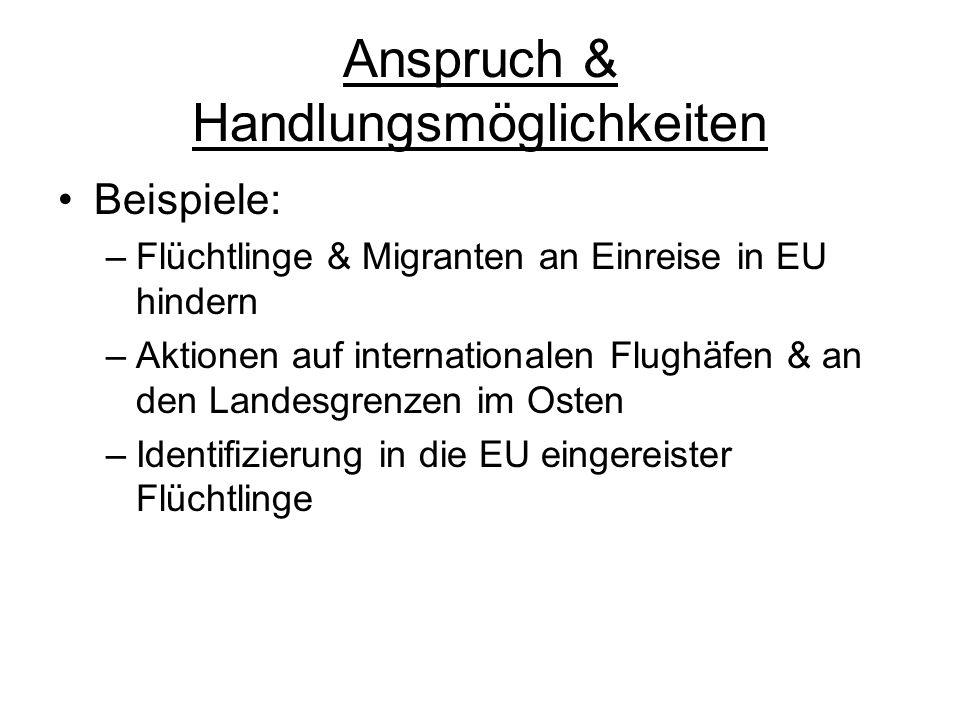 Anspruch & Handlungsmöglichkeiten Beispiele: –Flüchtlinge & Migranten an Einreise in EU hindern –Aktionen auf internationalen Flughäfen & an den Lande