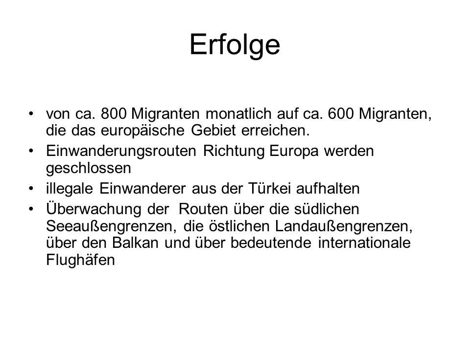 Erfolge von ca. 800 Migranten monatlich auf ca. 600 Migranten, die das europäische Gebiet erreichen. Einwanderungsrouten Richtung Europa werden geschl