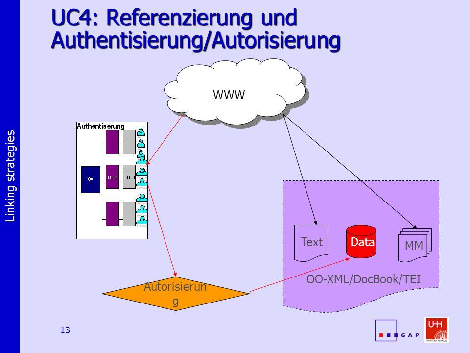 Linking strategies 13 Data MM Text OO-XML/DocBook/TEI UC4: Referenzierung und Authentisierung/Autorisierung WWW Autorisierun g