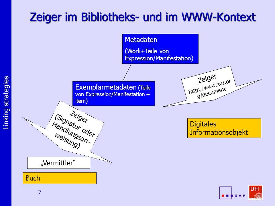 """Linking strategies 7 Zeiger im Bibliotheks- und im WWW-Kontext """"Vermittler Metadaten (Work+Teile von Expression/Manifestation) Zeiger http://www.xyz.or g/document Digitales Informationsobjekt Zeiger (Signatur oder Handlungsan- weisung) Buch Exemplarmetadaten (Teile von Expression/Manifestation + item)"""