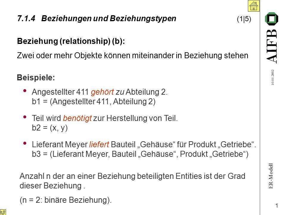 ER-Modell 10.01.2002 1 7.1.4Beziehungen und Beziehungstypen (1|5) Beziehung (relationship) (b): Zwei oder mehr Objekte können miteinander in Beziehung stehen Beispiele: Angestellter 411 gehört zu Abteilung 2.