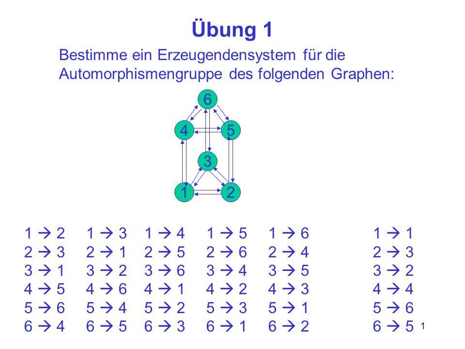 1 Übung 1 Bestimme ein Erzeugendensystem für die Automorphismengruppe des folgenden Graphen: 5 3 2 4 6 1 1  2 2  3 3  1 4  5 5  6 6  4 1  3 2 