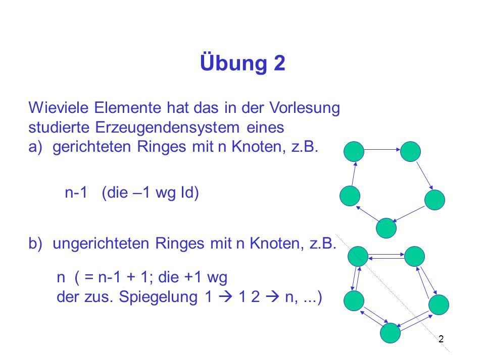 2 Übung 2 Wieviele Elemente hat das in der Vorlesung studierte Erzeugendensystem eines a)gerichteten Ringes mit n Knoten, z.B. b)ungerichteten Ringes