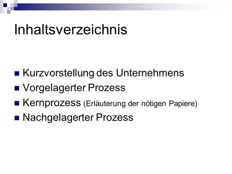 Inhaltsverzeichnis Kurzvorstellung des Unternehmens Vorgelagerter Prozess Kernprozess (Erläuterung der nötigen Papiere) Nachgelagerter Prozess