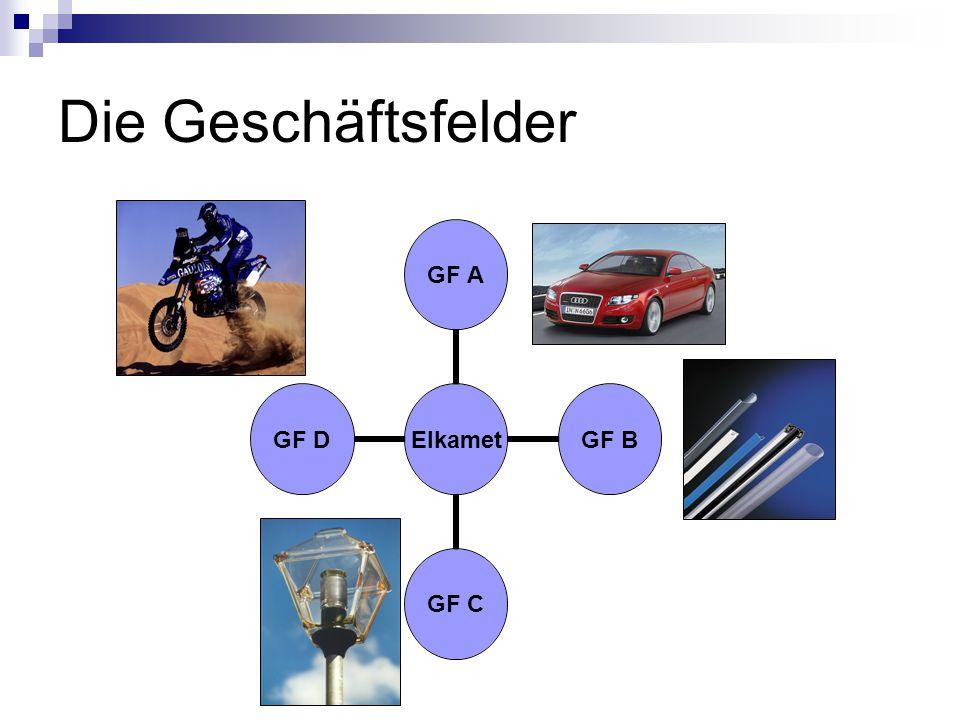 Die Geschäftsfelder Elkamet GF A GF B GF C GF D