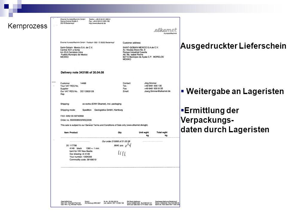 Kernprozess Ausgedruckter Lieferschein  Weitergabe an Lageristen  Ermittlung der Verpackungs- daten durch Lageristen