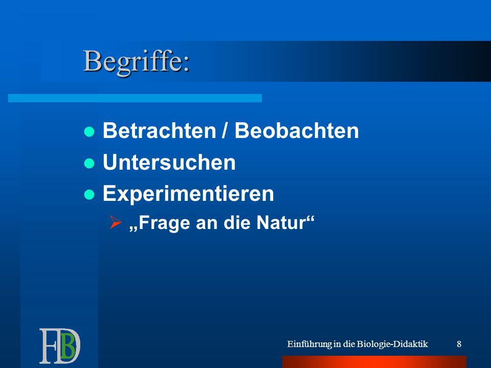 """Einführung in die Biologie-Didaktik8 Begriffe: Betrachten / Beobachten Untersuchen Experimentieren  """"Frage an die Natur"""""""
