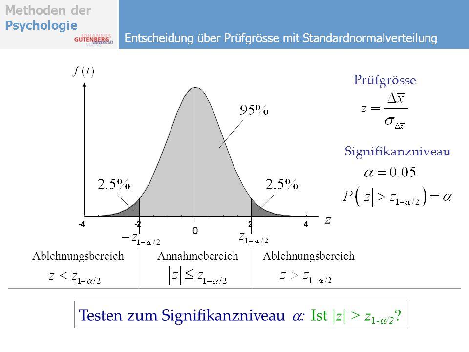 Methoden der Psychologie Entscheidung über Prüfgrösse mit Standardnormalverteilung -4-224 0.1 0.2 z 0 Prüfgrösse Testen zum Signifikanzniveau  : Ist