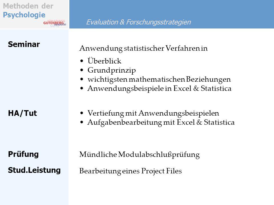 Methoden der Psychologie Seminar Evaluation & Forschungsstrategien Anwendung statistischer Verfahren in Überblick Grundprinzip wichtigsten mathematisc