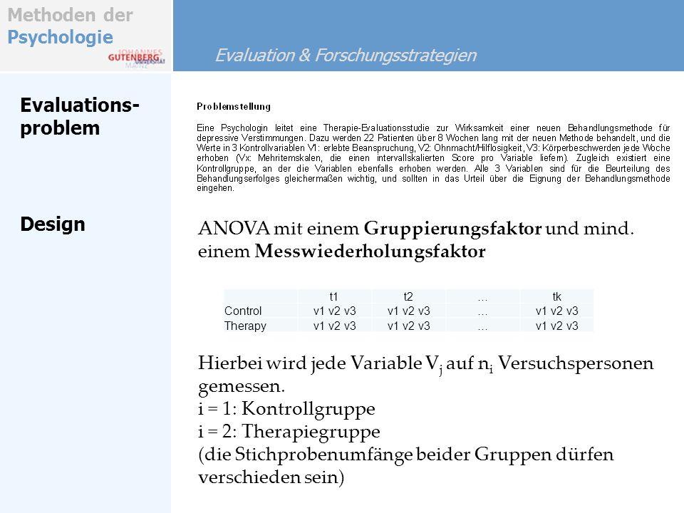 Methoden der Psychologie Evaluations- problem Design Evaluation & Forschungsstrategien t1t2…tk Controlv1 v2 v3 … Therapyv1 v2 v3 … ANOVA mit einem Gruppierungsfaktor und mind.