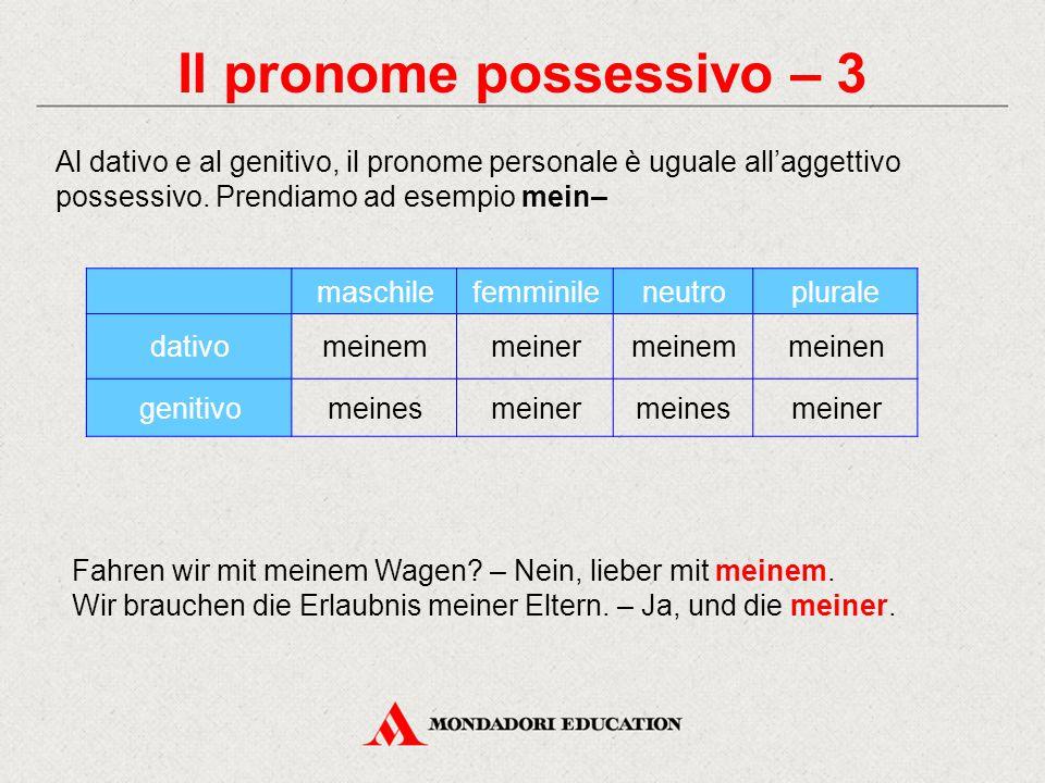 Il pronome possessivo – 3 maschilefemminileneutroplurale dativomeinemmeinermeinemmeinen genitivomeinesmeinermeinesmeiner Al dativo e al genitivo, il p