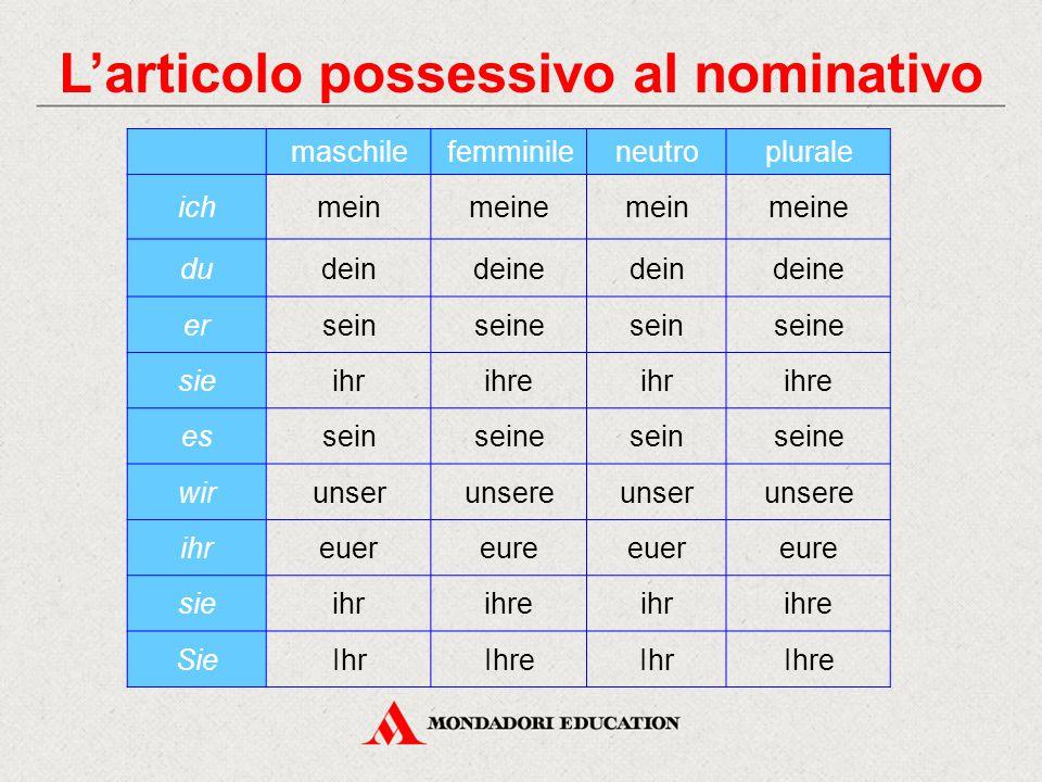 Per esercitarsi – 2 Riformula la frase secondo l'esempio.