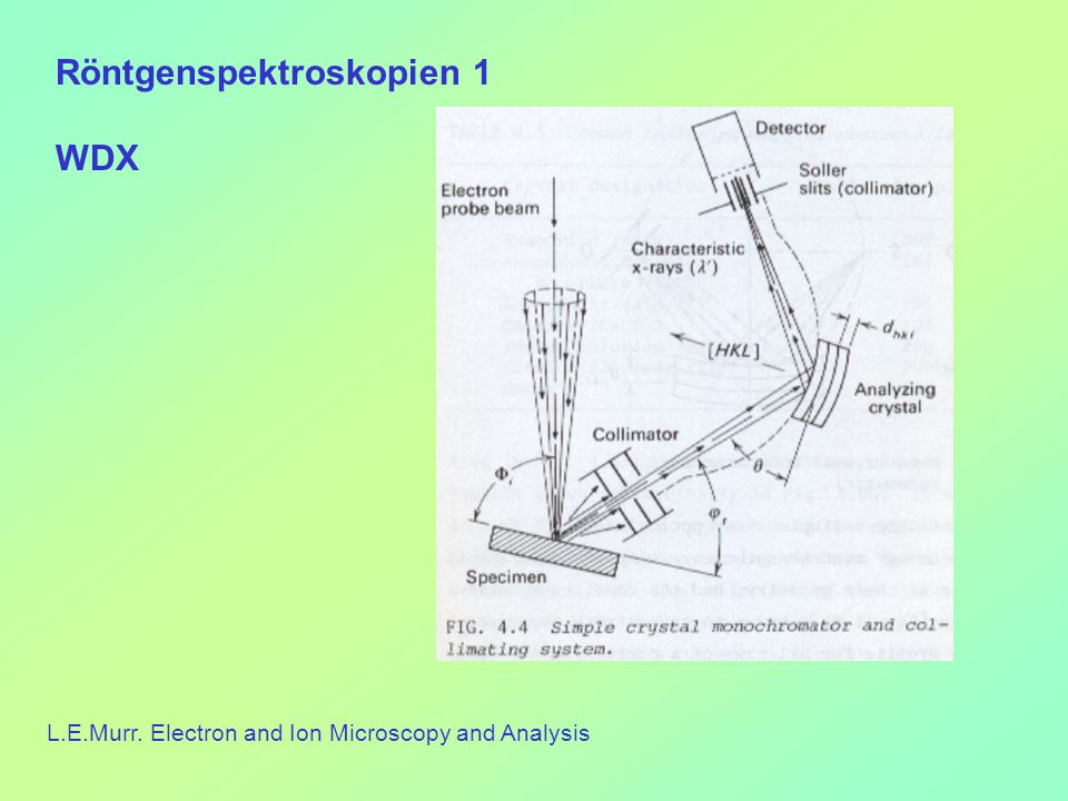 L.E.Murr. Electron and Ion Microscopy and Analysis Röntgenspektroskopien 1 WDX