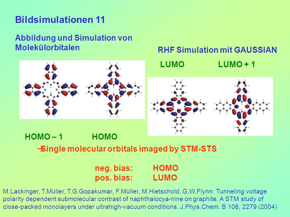 RHF Simulation mit GAUSSIAN HOMO – 1 HOMO LUMOLUMO + 1  Single molecular orbitals imaged by STM-STS neg.