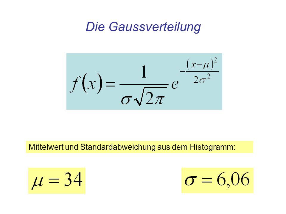 Die Gaussverteilung