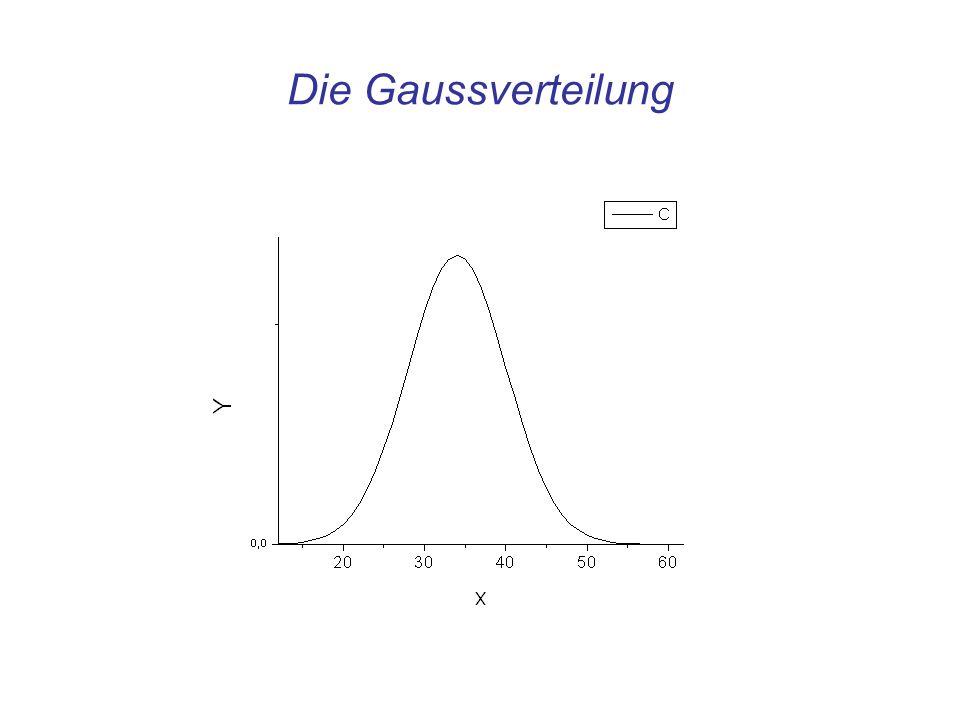 Verteilungen f(x) zeigen Wahrscheinlichkeitsdichten Wahrscheinlichkeit, einen Wert x 0 im Intervall zwischen x und x+dx anzutreffen
