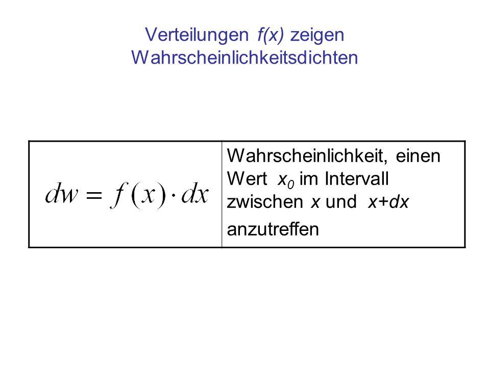 Wahrscheinlichkeitsdichte und Wahrscheinlichkeit 0123456 0,0 0,1 0,2 0,3 0,4 Messwert f(x) Die Fläche unter der Kurve ist ein Maß für die Wahrscheinlichkeit, x 0 im Intervall zwischen x und x+dx anzutreffen
