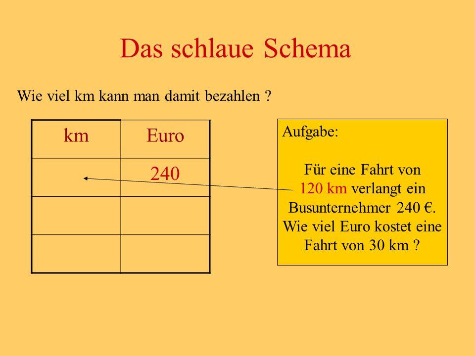 Wie viel km kann man damit bezahlen ? Das schlaue Schema Aufgabe: Für eine Fahrt von 120 km verlangt ein Busunternehmer 240 €. Wie viel Euro kostet ei