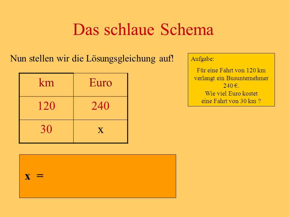 Nun stellen wir die Lösungsgleichung auf! Das schlaue Schema Aufgabe: Für eine Fahrt von 120 km verlangt ein Busunternehmer 240 €. Wie viel Euro koste