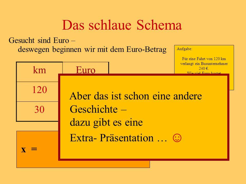 Das schlaue Schema Aufgabe: Für eine Fahrt von 120 km verlangt ein Busunternehmer 240 €. Wie viel Euro kostet eine Fahrt von 30 km ? kmEuro 120240 30x