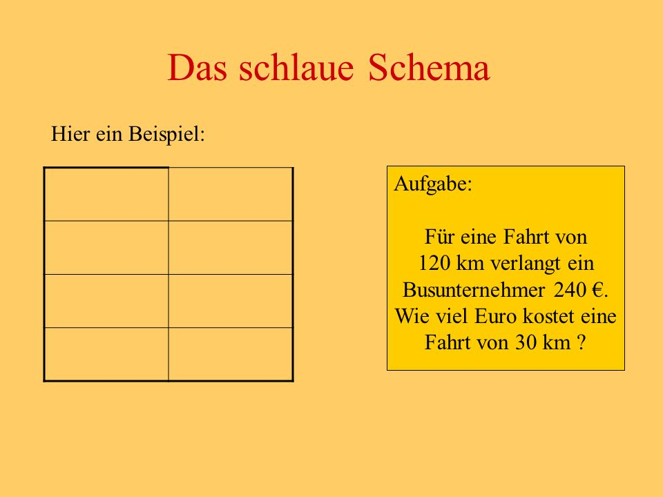 Hier ein Beispiel: Das schlaue Schema Aufgabe: Für eine Fahrt von 120 km verlangt ein Busunternehmer 240 €.