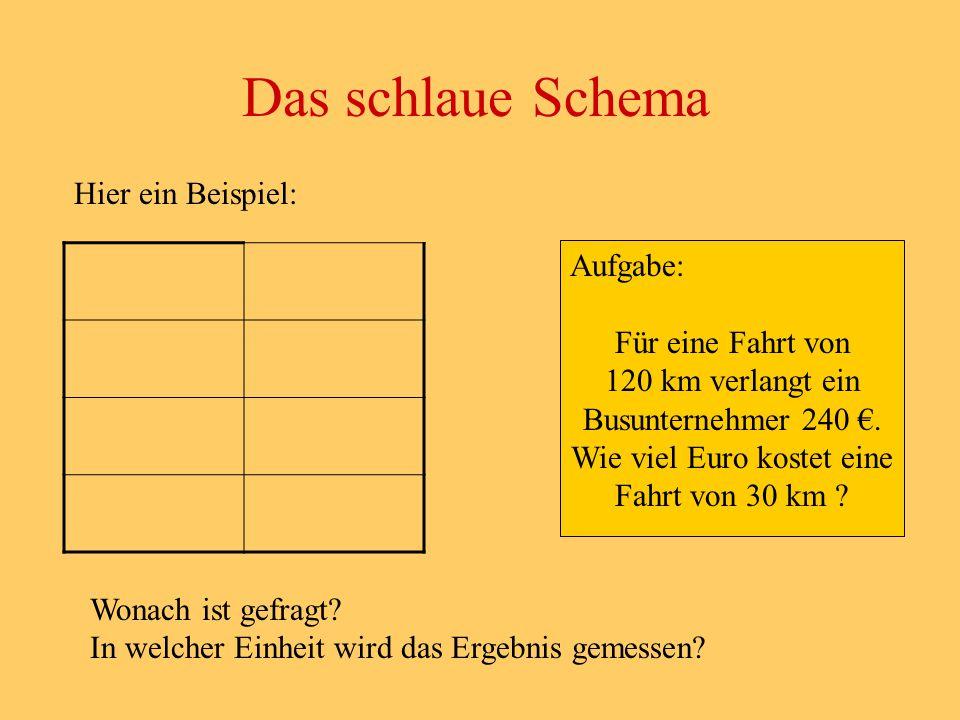 Hier ein Beispiel: Das schlaue Schema Aufgabe: Für eine Fahrt von 120 km verlangt ein Busunternehmer 240 €. Wie viel Euro kostet eine Fahrt von 30 km