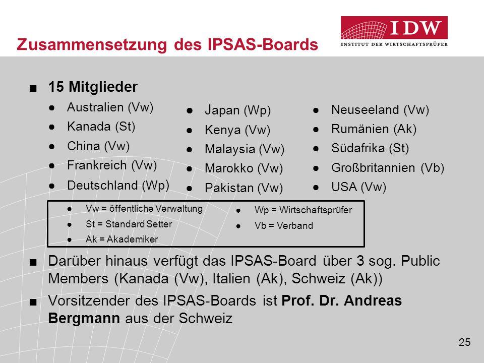 25 Zusammensetzung des IPSAS-Boards ■15 Mitglieder ●Australien (Vw) ●Kanada (St) ●China (Vw) ●Frankreich (Vw) ●Deutschland (Wp ) ■Darüber hinaus verfü