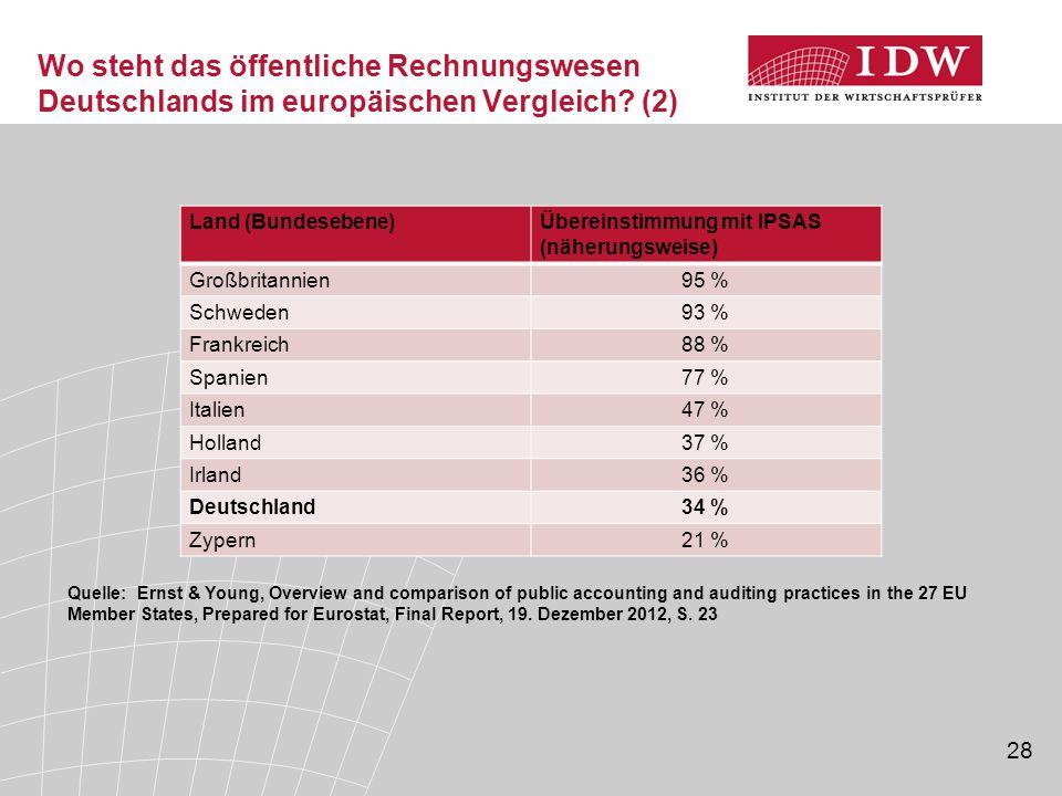 28 Wo steht das öffentliche Rechnungswesen Deutschlands im europäischen Vergleich? (2) Quelle: Ernst & Young, Overview and comparison of public accoun