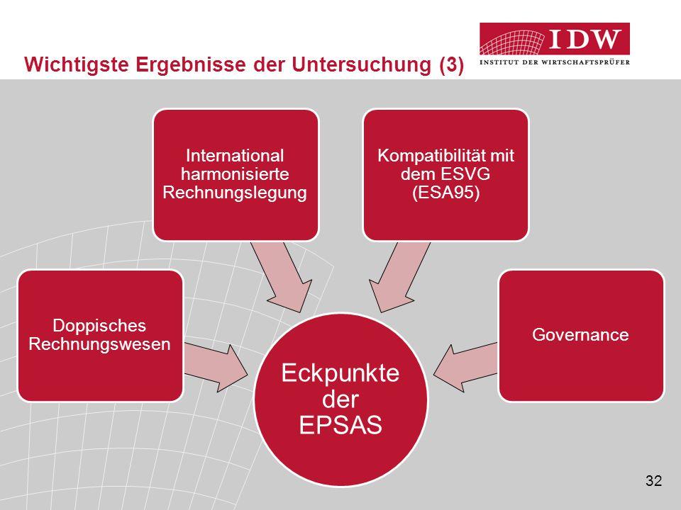32 Wichtigste Ergebnisse der Untersuchung (3) Eckpunkte der EPSAS Doppisches Rechnungswesen International harmonisierte Rechnungslegung Kompatibilität
