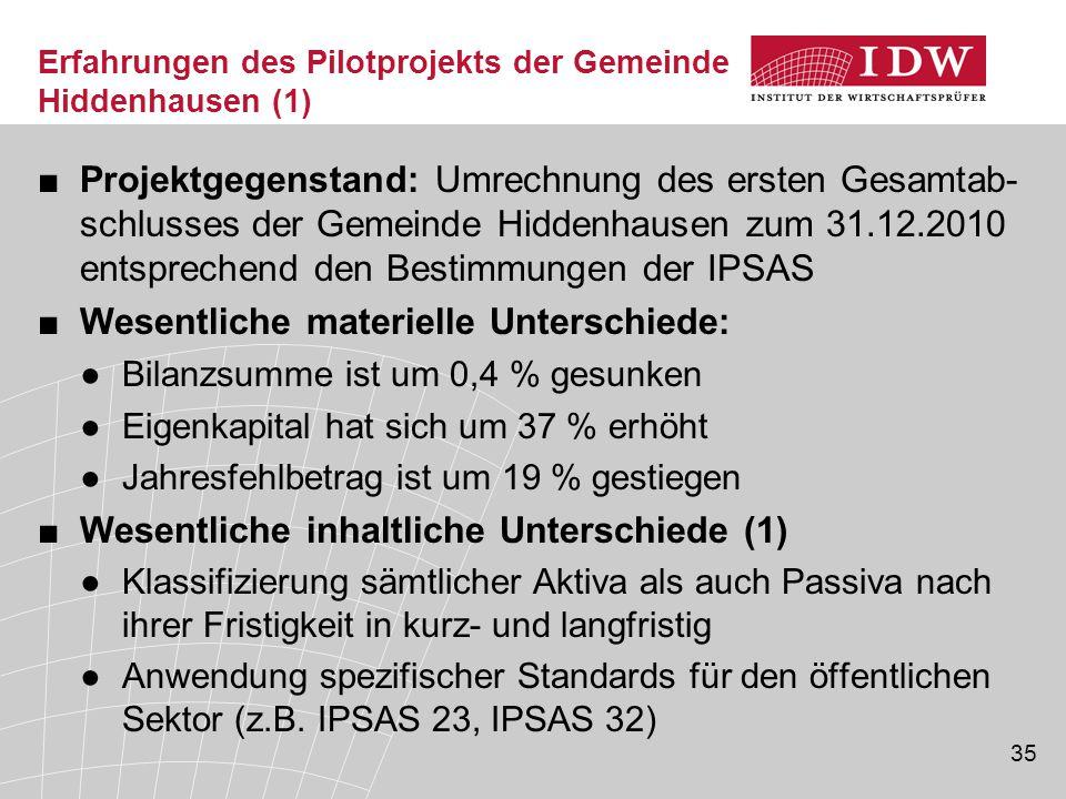 35 Erfahrungen des Pilotprojekts der Gemeinde Hiddenhausen (1) ■Projektgegenstand: Umrechnung des ersten Gesamtab- schlusses der Gemeinde Hiddenhausen