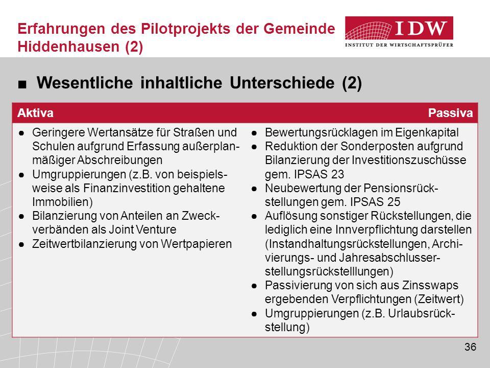 36 Erfahrungen des Pilotprojekts der Gemeinde Hiddenhausen (2) AktivaPassiva ●Geringere Wertansätze für Straßen und Schulen aufgrund Erfassung außerpl