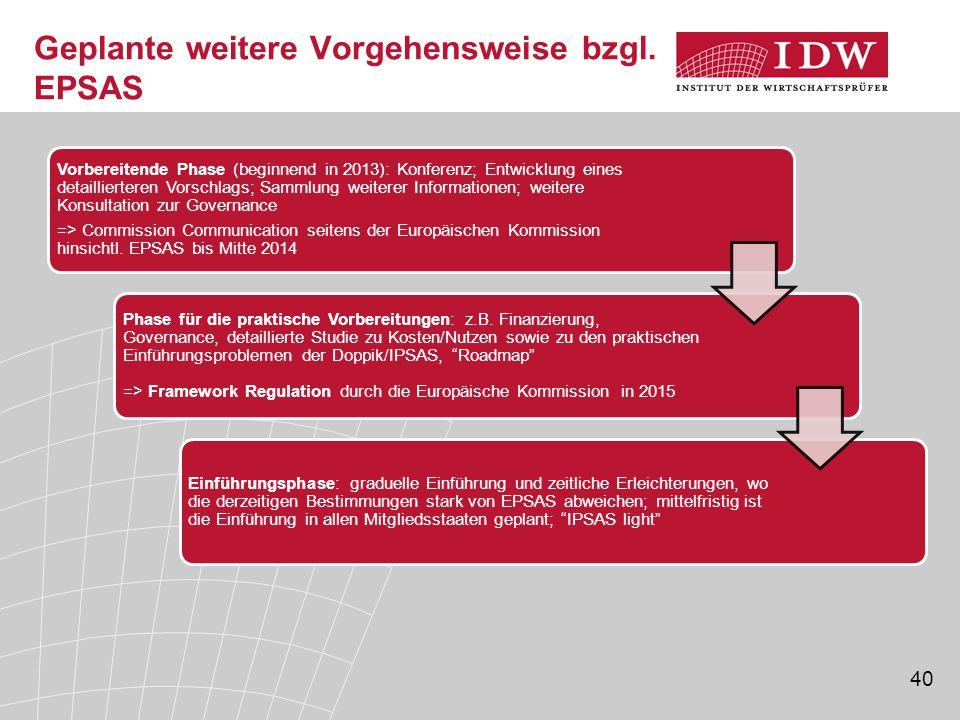 40 Geplante weitere Vorgehensweise bzgl. EPSAS Vorbereitende Phase (beginnend in 2013): Konferenz; Entwicklung eines detaillierteren Vorschlags; Samml