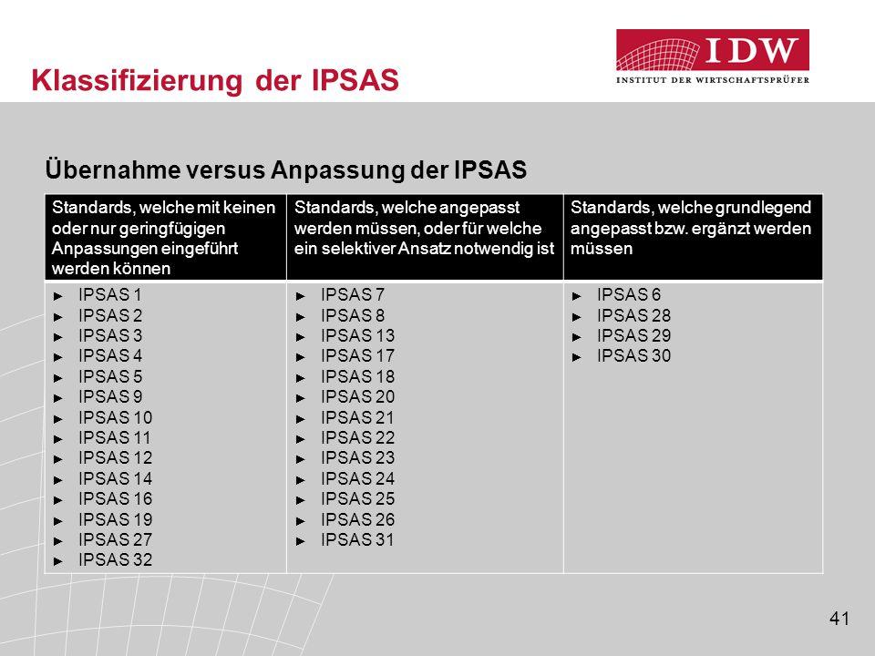 41 Klassifizierung der IPSAS Standards, welche mit keinen oder nur geringfügigen Anpassungen eingeführt werden können Standards, welche angepasst werd
