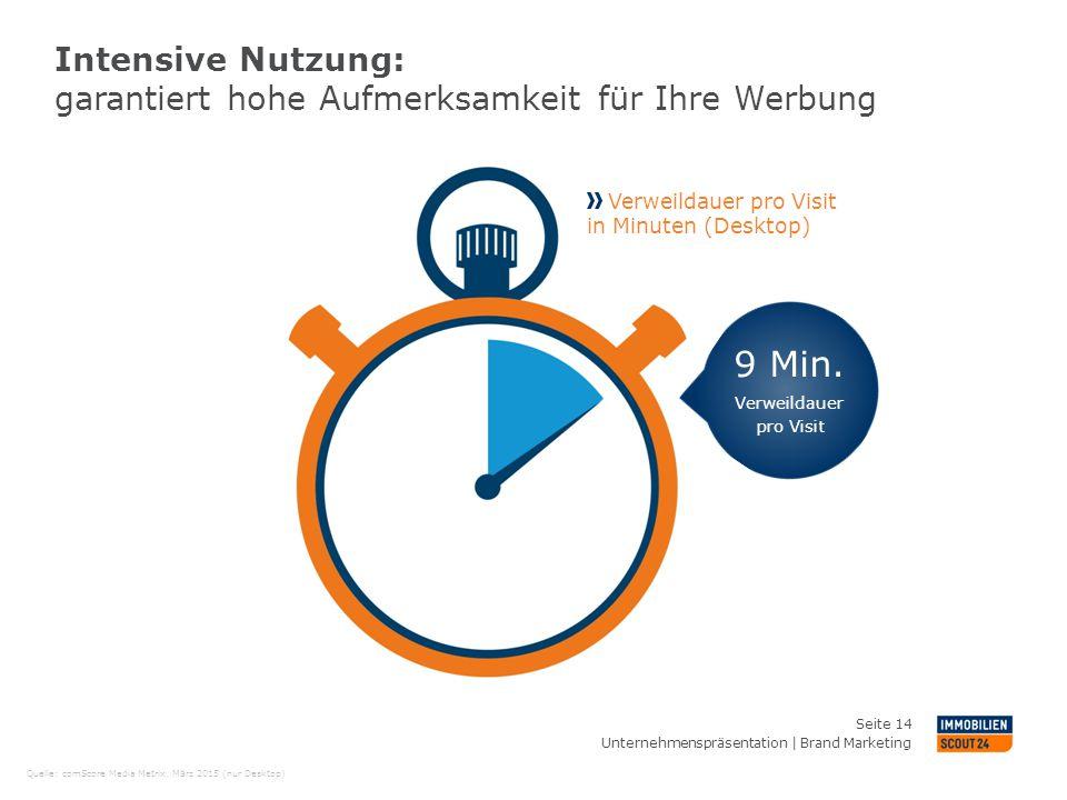 Intensive Nutzung: garantiert hohe Aufmerksamkeit für Ihre Werbung Unternehmenspräsentation | Brand Marketing Seite 14 Verweildauer pro Visit in Minut