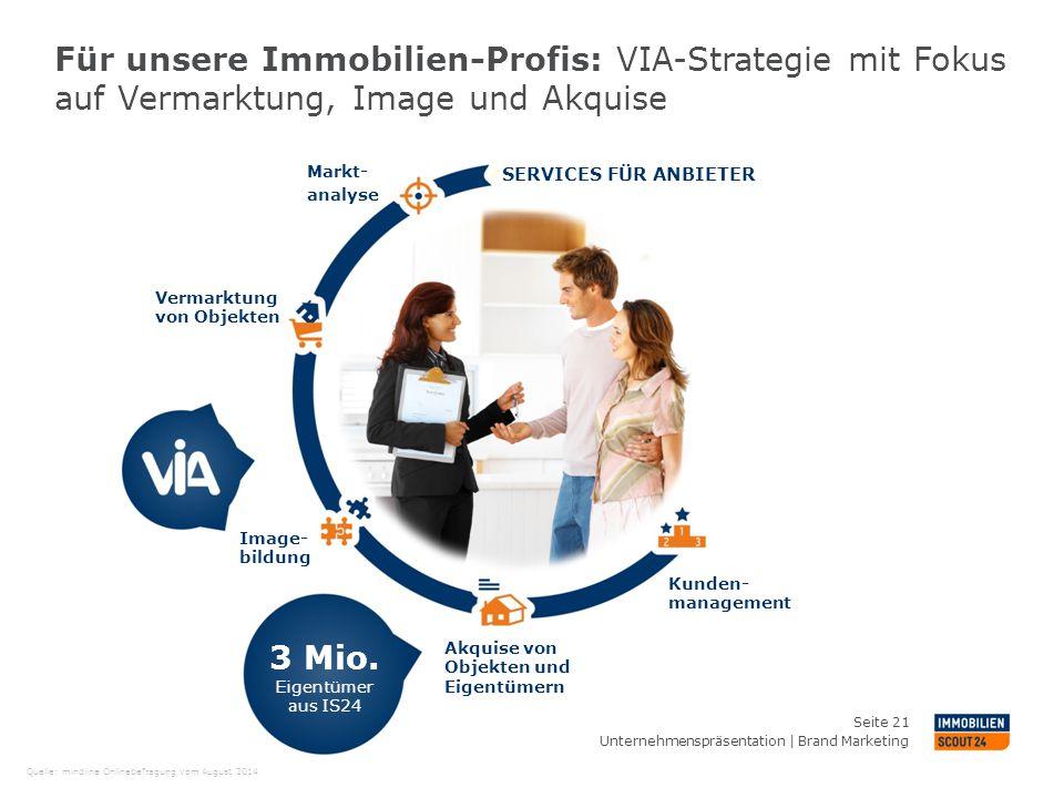 Unternehmenspräsentation | Brand Marketing Seite 21 Für unsere Immobilien-Profis: VIA-Strategie mit Fokus auf Vermarktung, Image und Akquise SERVICES