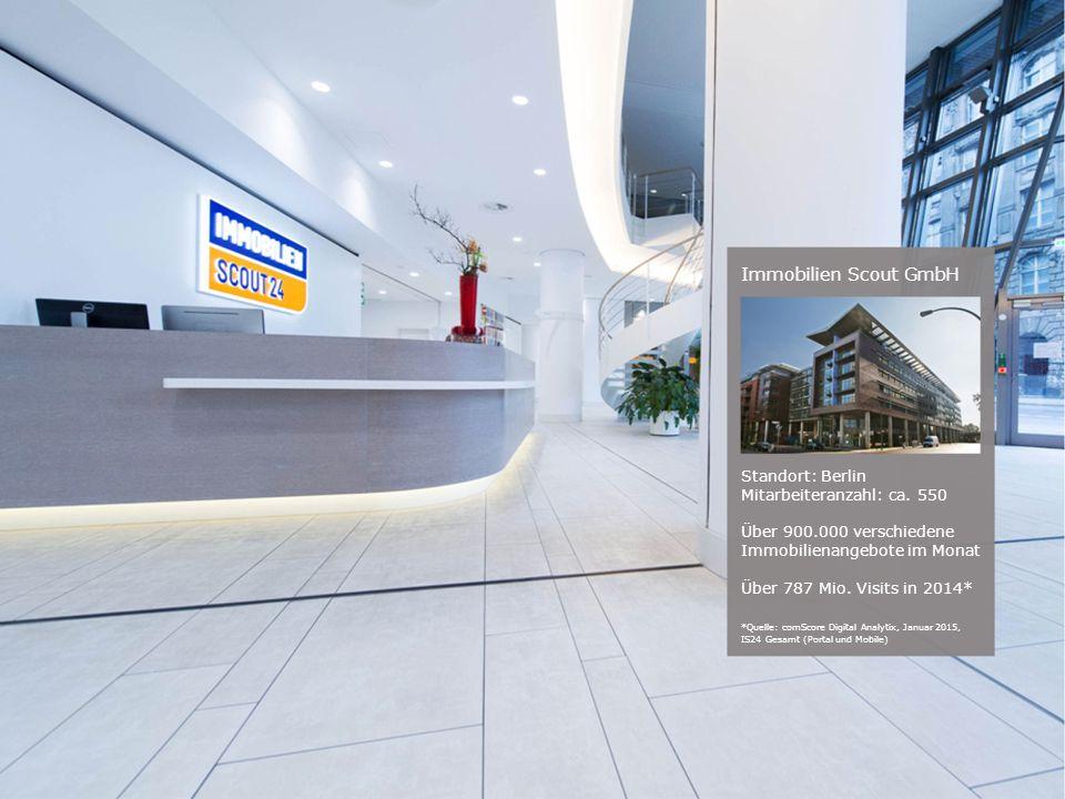 Immobilien Scout GmbH Standort: Berlin Mitarbeiteranzahl: ca. 550 Über 900.000 verschiedene Immobilienangebote im Monat Über 787 Mio. Visits in 2014*