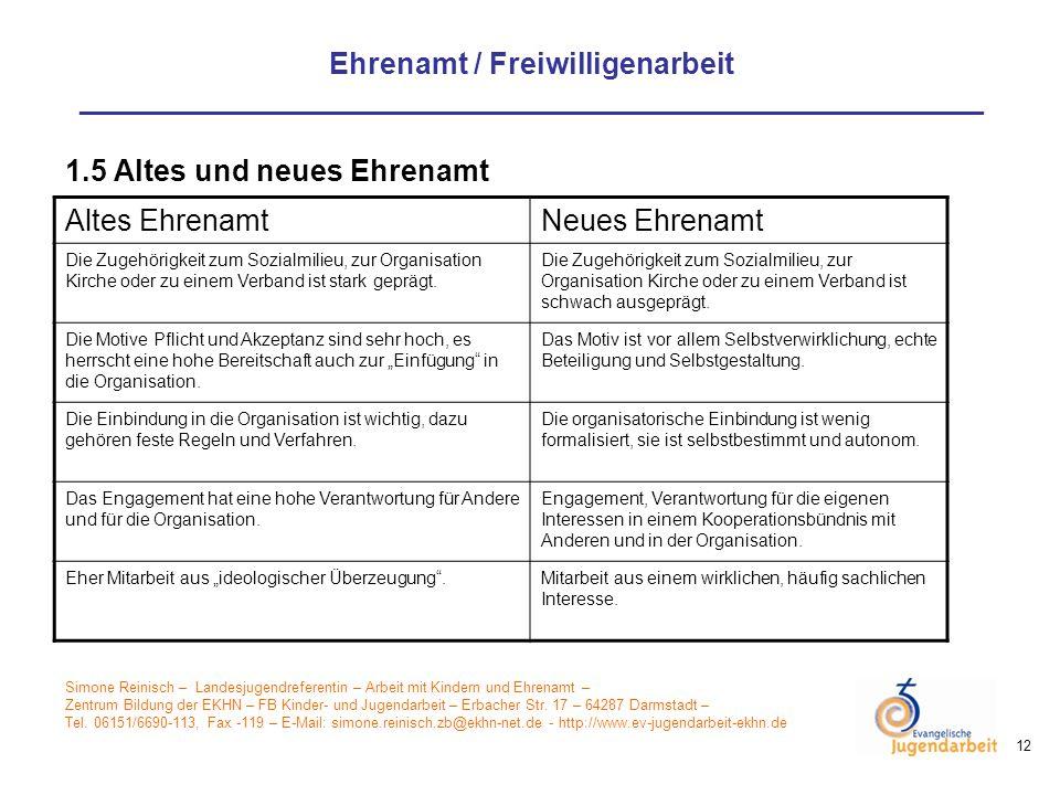 Simone Reinisch – Landesjugendreferentin – Arbeit mit Kindern und Ehrenamt – Zentrum Bildung der EKHN – FB Kinder- und Jugendarbeit – Erbacher Str. 17