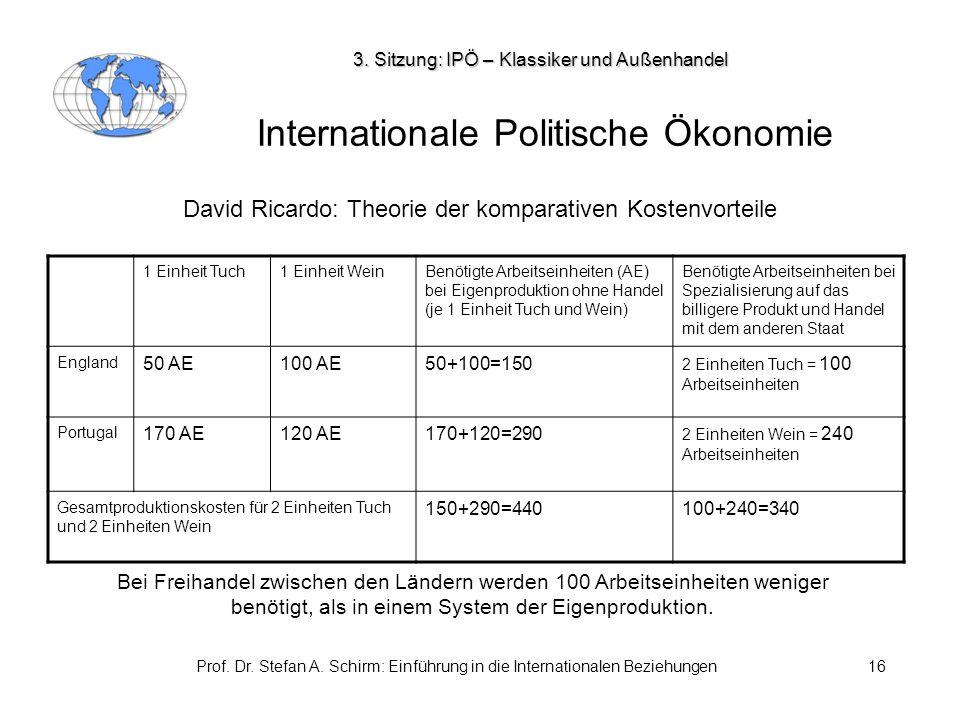Prof. Dr. Stefan A. Schirm: Einführung in die Internationalen Beziehungen16 Internationale Politische Ökonomie David Ricardo: Theorie der komparativen