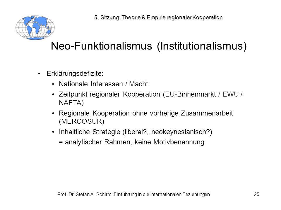 Prof. Dr. Stefan A. Schirm: Einführung in die Internationalen Beziehungen25 Neo-Funktionalismus (Institutionalismus) Erklärungsdefizite: Nationale Int