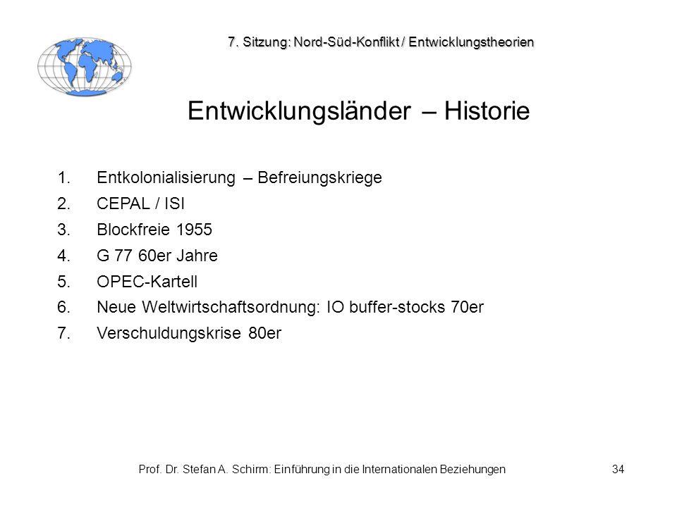 Prof. Dr. Stefan A. Schirm: Einführung in die Internationalen Beziehungen34 Entwicklungsländer – Historie 1. Entkolonialisierung – Befreiungskriege 2.