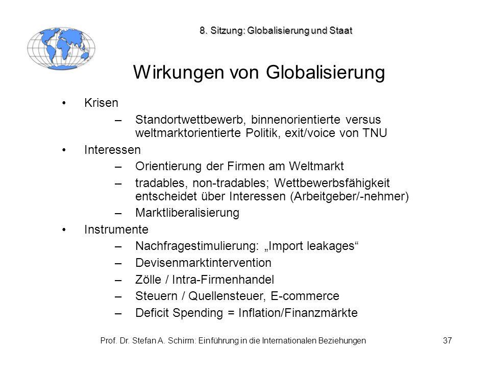 Prof. Dr. Stefan A. Schirm: Einführung in die Internationalen Beziehungen37 Wirkungen von Globalisierung Krisen –Standortwettbewerb, binnenorientierte
