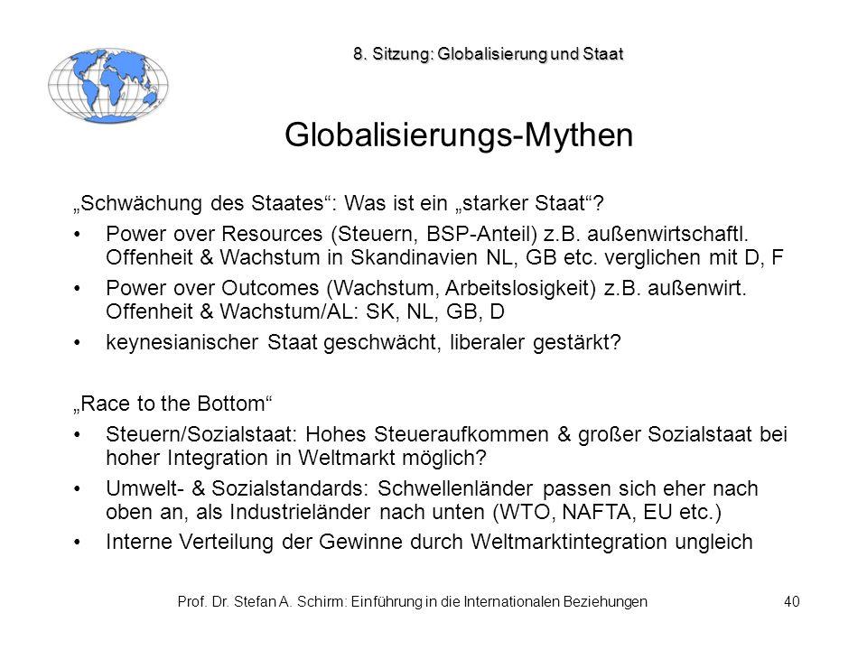 """Prof. Dr. Stefan A. Schirm: Einführung in die Internationalen Beziehungen40 Globalisierungs-Mythen """"Schwächung des Staates"""": Was ist ein """"starker Staa"""