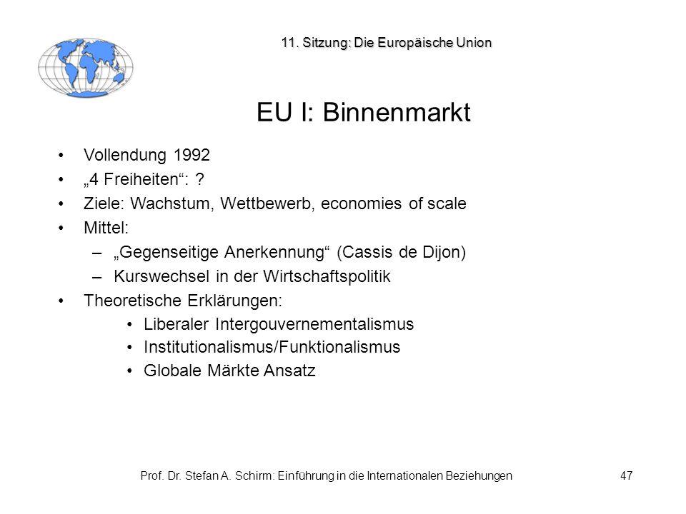 """Prof. Dr. Stefan A. Schirm: Einführung in die Internationalen Beziehungen47 EU I: Binnenmarkt Vollendung 1992 """"4 Freiheiten"""": ? Ziele: Wachstum, Wettb"""
