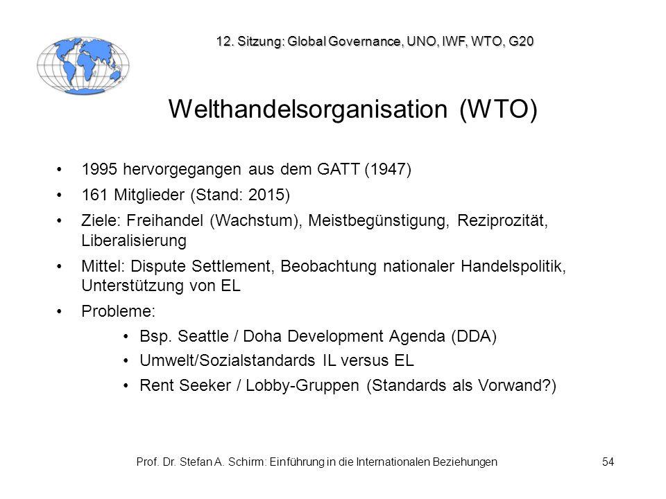 Prof. Dr. Stefan A. Schirm: Einführung in die Internationalen Beziehungen54 Welthandelsorganisation (WTO) 1995 hervorgegangen aus dem GATT (1947) 161