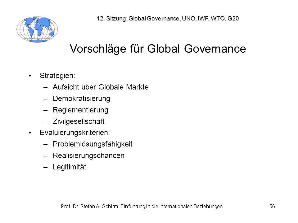 56 Vorschläge für Global Governance Strategien: –Aufsicht über Globale Märkte –Demokratisierung –Reglementierung –Zivilgesellschaft Evaluierungskriterien: –Problemlösungsfähigkeit –Realisierungschancen –Legitimität 12.