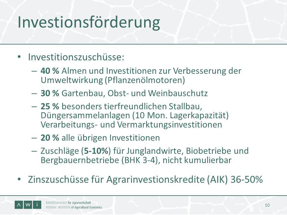 Investionsförderung Investitionszuschüsse: – 40 % Almen und Investitionen zur Verbesserung der Umweltwirkung (Pflanzenölmotoren) – 30 % Gartenbau, Obs