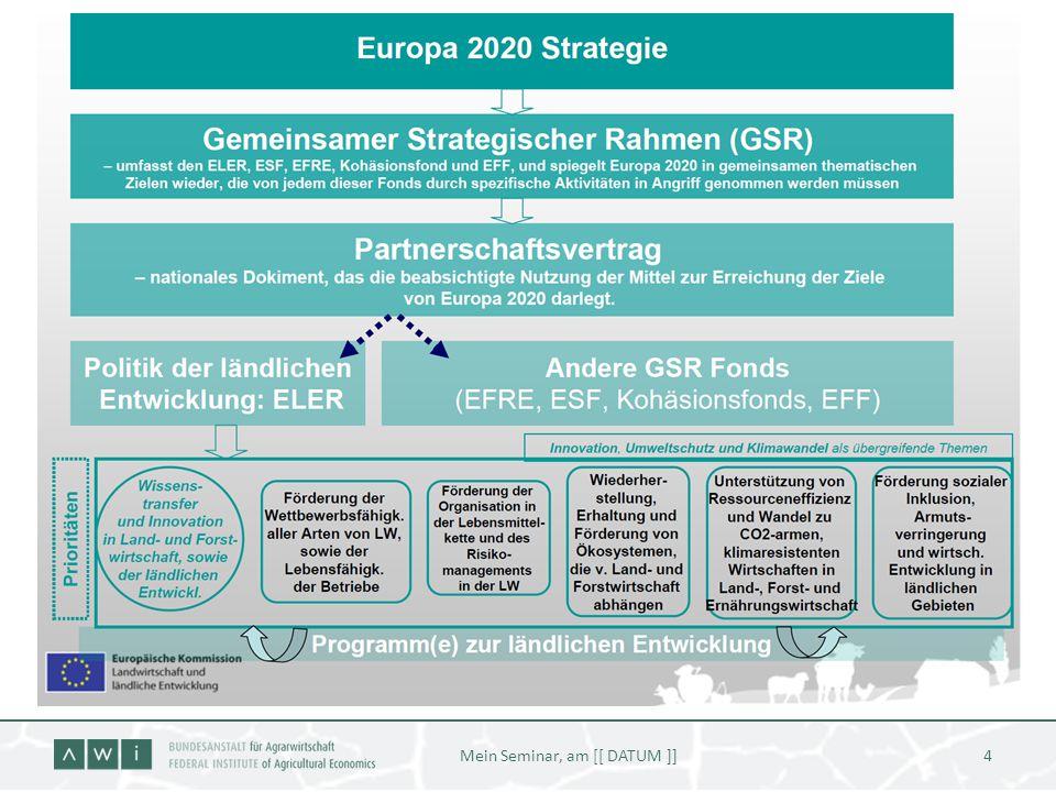 Vergleich LE 2007-13 und 2014-20 15 LE 2007-2013 – Anteil an Finanzplan (Summe = 1.133 Mio.