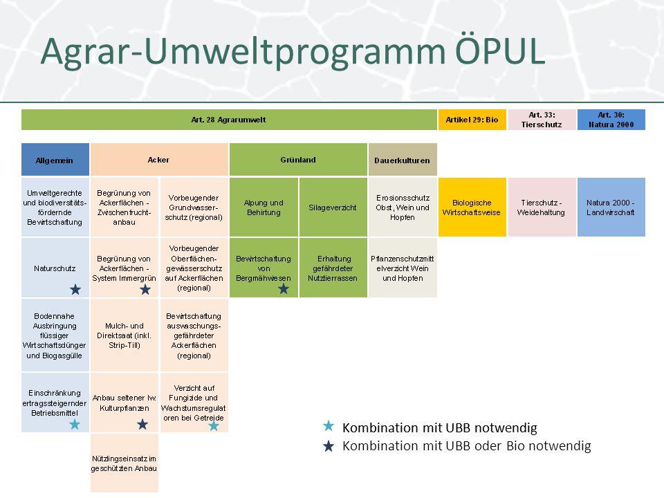 Agrar-Umweltprogramm ÖPUL 5 Kombination mit UBB notwendig Kombination mit UBB oder Bio notwendig Kombination mit UBB notwendig Kombination mit UBB ode